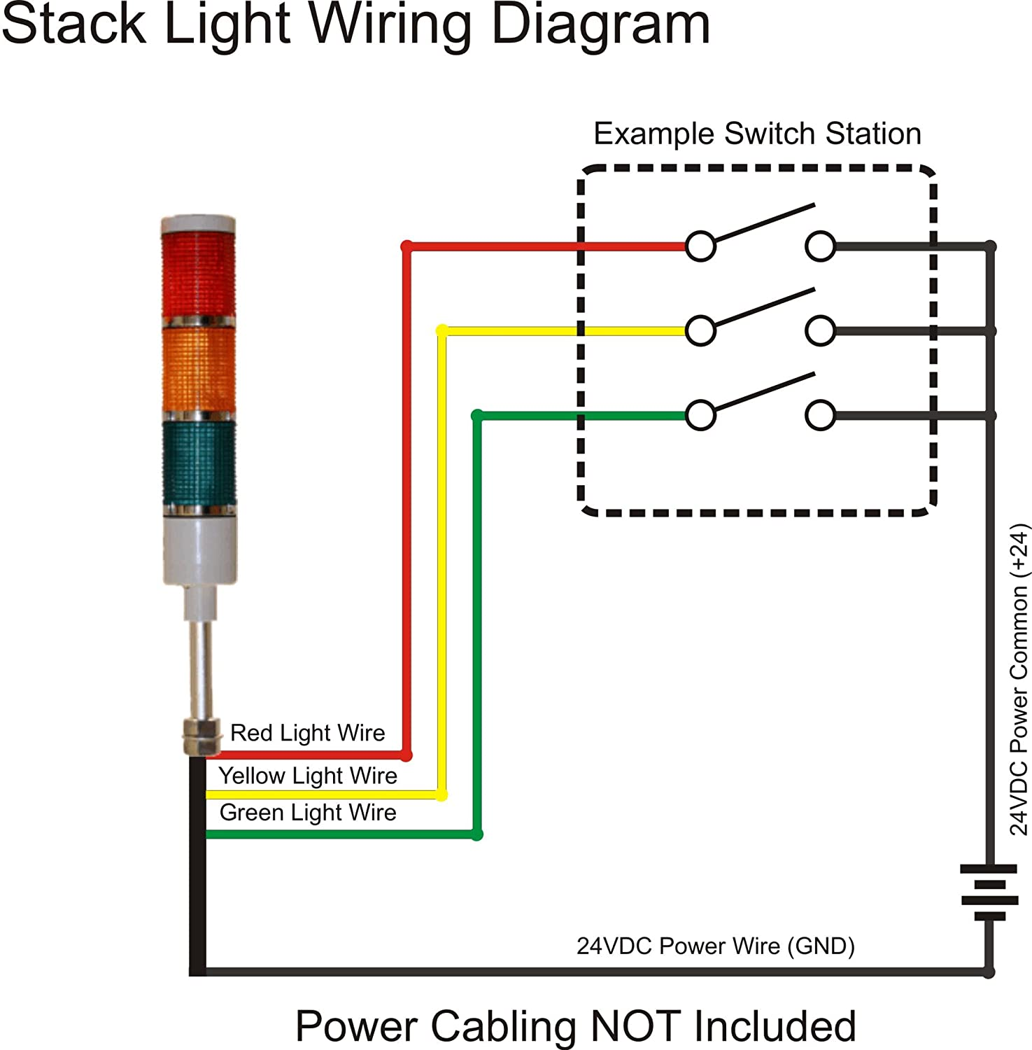 Abb Stack Light Wiring Diagram For Switch Portal U2022 Rh Getcircuitdiagram Today 855t