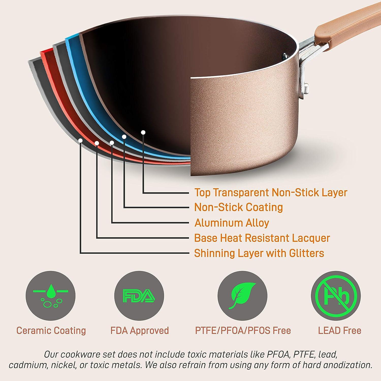 NutriChef NCCW20S.5 20-Piece Nonstick Cookware PTFE//PFOA//PFOS-Free Heat Resistant Lacquer Kitchen Ware Pots Baking Set w//Saucepan Frying Pans Cooking