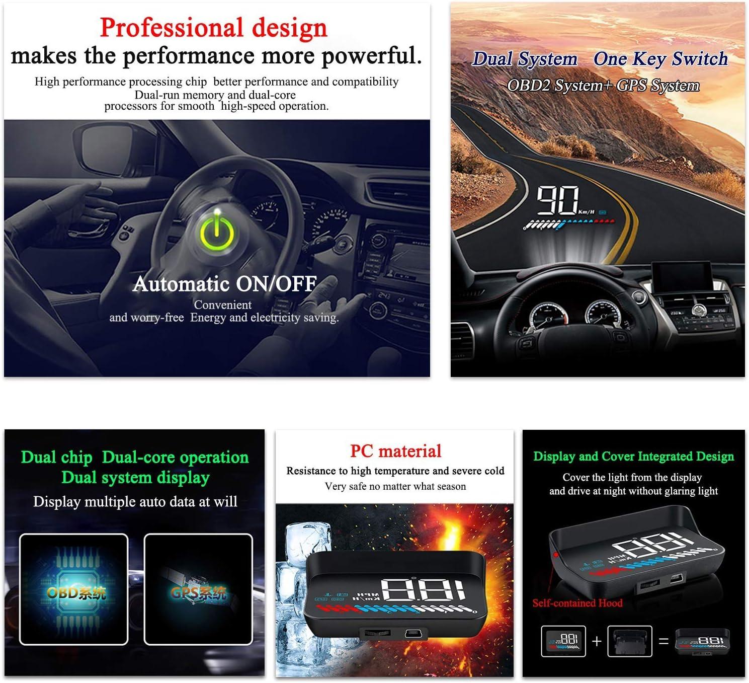 Diritto di velocità Convertitore velocità Trasparente Parabrezza Adesivo EUROPA MPH KM//H auto