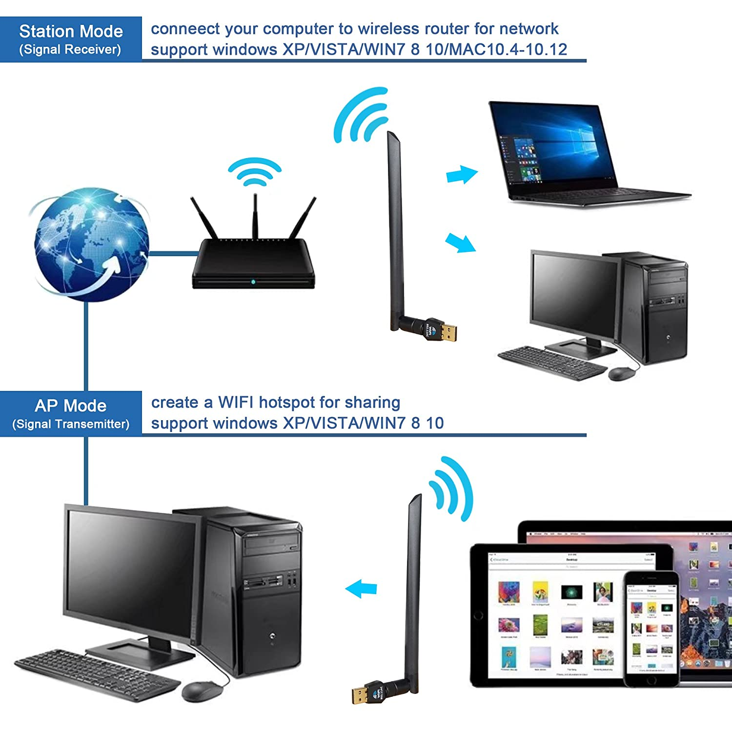 USB Wifi Adapter Dual Band 600Mbps Wireless Network Adapter with 5dBi Antenna for PC//Desktop pc//Laptop//Table Supports Windows 10//8//7//Vista//XP//2000 Vipfan Wifi Dongle Mac OS X 10.4-10.12