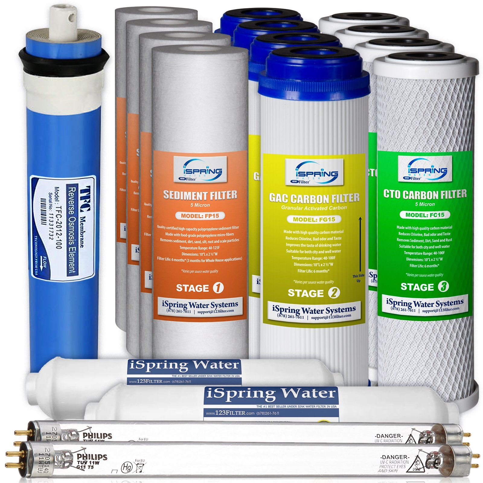 iSpring F17U100 2-Year Replacement Filter Set for 100GPD 6-Stage UV Reverse Osmosis Water Filter, Fits iSpring RCC1UP RCC7U 17pcs 4SED 4GAC 4CTO 2T33 1MC1 2UVB11