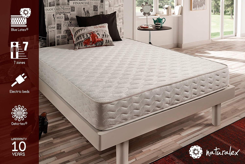 Colchón FOCUS - Soporte de Espuma HR - Blue Latex - 7 Zonas de confort - 17 cm - 140 x 190 cm - Firme: Amazon.es: Hogar