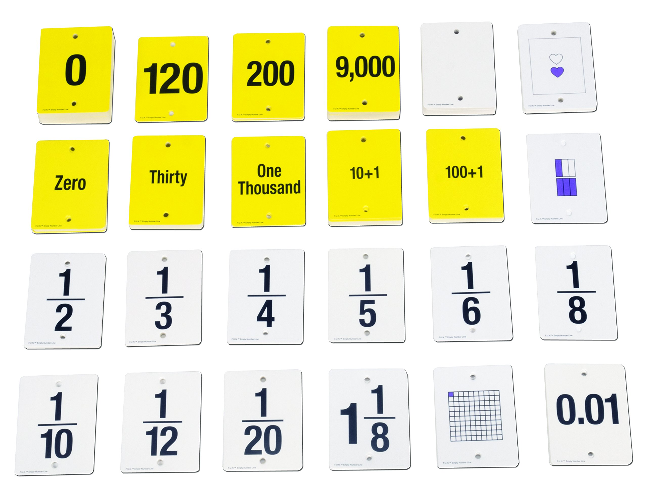 Learning Advantage 7986 F.U.N. Empty Number Line Card Set, Grade 4 to 5 by Learning Advantage