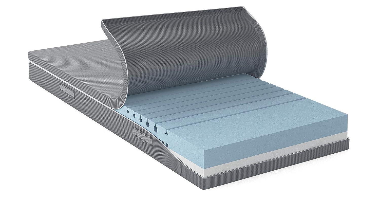 AmazonBasics materasso 2 in 1 ibrido in schiuma con 2 livelli di rigidità, H3 semi-rigido & H4 rigido, 80×190 cm Prezzi offerte