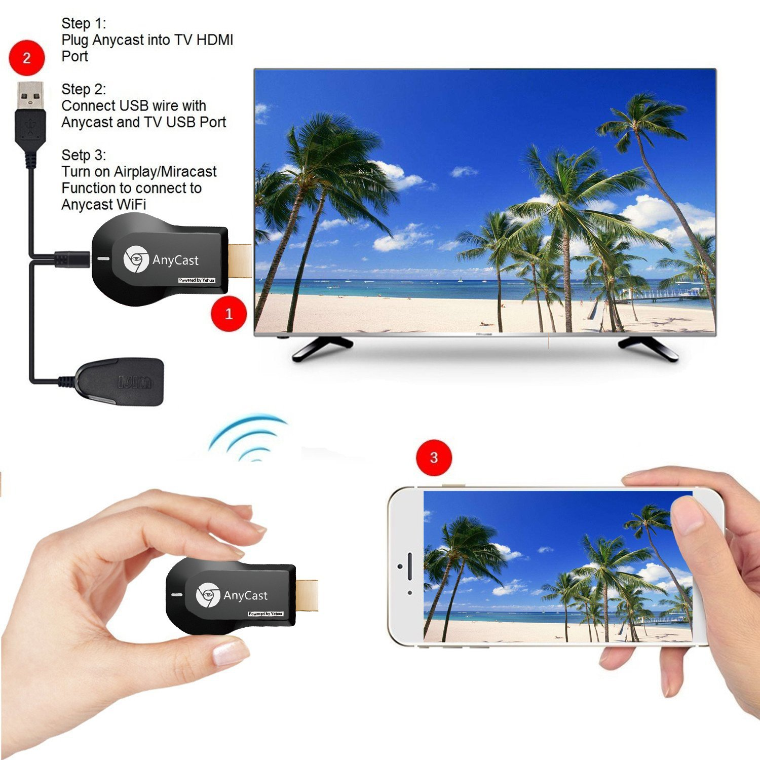 Anycast WiFi Display Dongle 1080P Wireless Display Transmitter Compatible Android iOS Windows by Miracast Airplay DLNA