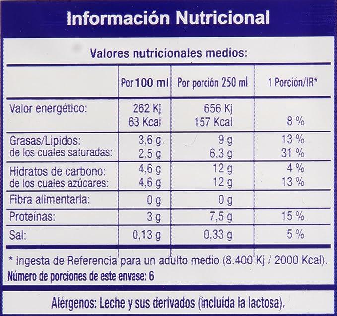 Rio - Leche UHT Entera - Botella 1,5 L