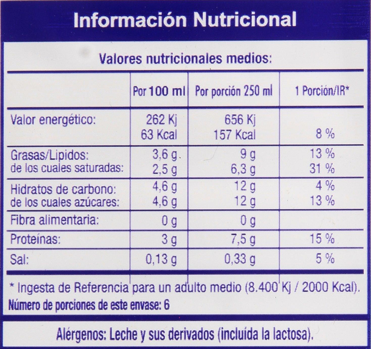Rio - Leche UHT Entera - Botella 1,5 L: Amazon.es: Alimentación y ...