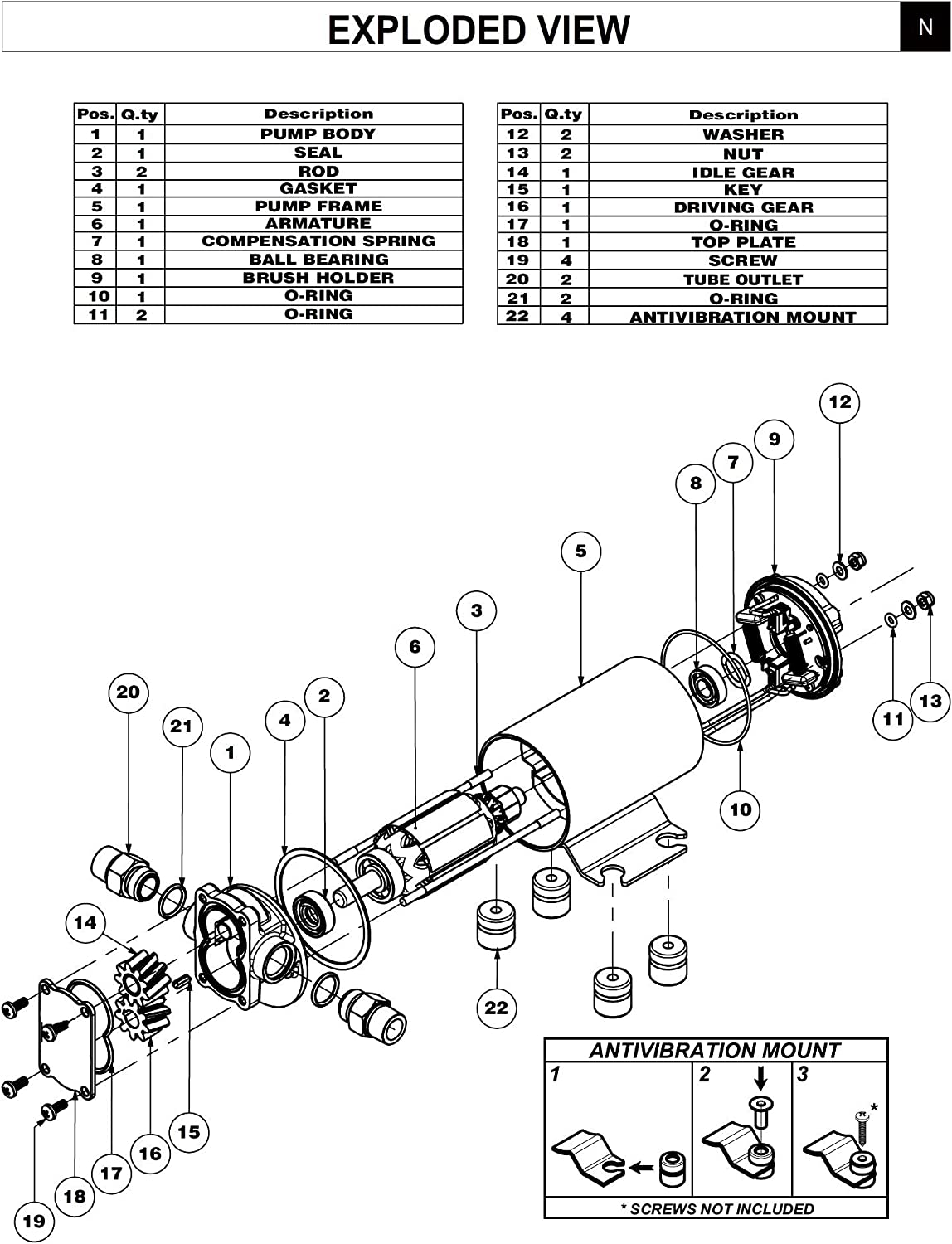 EngineGear 2.1 GPM Gear Pump 24V with Larger 7.5A Motor for Motor Oil or Diesel Fuel Transfer