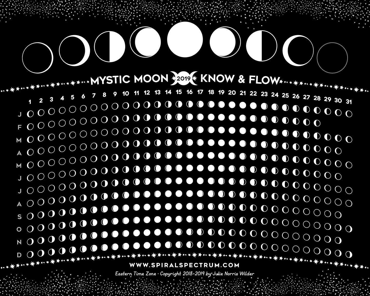 2019 Spiral Spectrum's Moon Phase Chart - 8