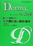 知っておきたい 分子標的薬の最新情報 (MB Derma(デルマ))