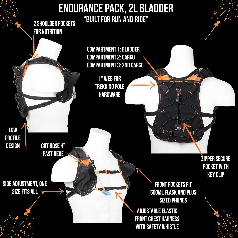 Orange Mud Endurance Pack V1.0