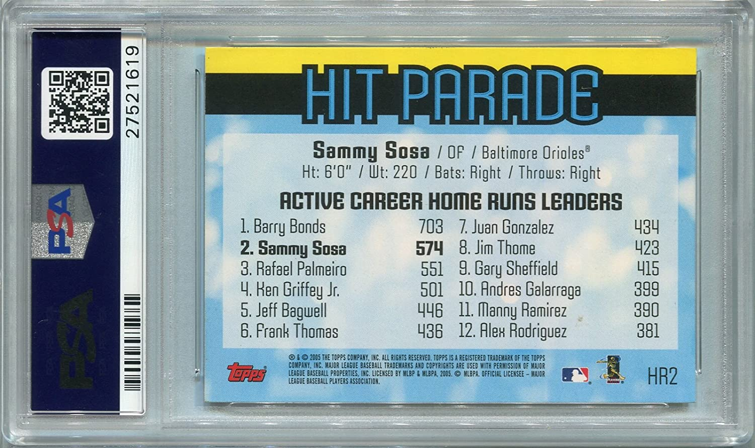 38feb2eed Amazon.com  Sammy Sosa Baltimore Orioles PSA DNA Certified Authentic  Autograph - 2005 Topps Hit Parade (Autographed Baseball Cards)  Sports  Collectibles