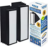 VEVA Premium 2 HEPA Filters and 8 Pack of Pre-Filters compatible with Air Purifier Model AC4825/AC4820 and Replacement…