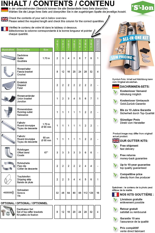 Zink Dachrinnen//Regenrinnen Set Pultdach Anthrazit | in Titanzink//Verzinkt//Anthrazit Ideal f/ür Veranda 1 Dachseite RAL7024 Type 110 Komplettes Set bis 8.50 m /Überdachung oder Vordach.