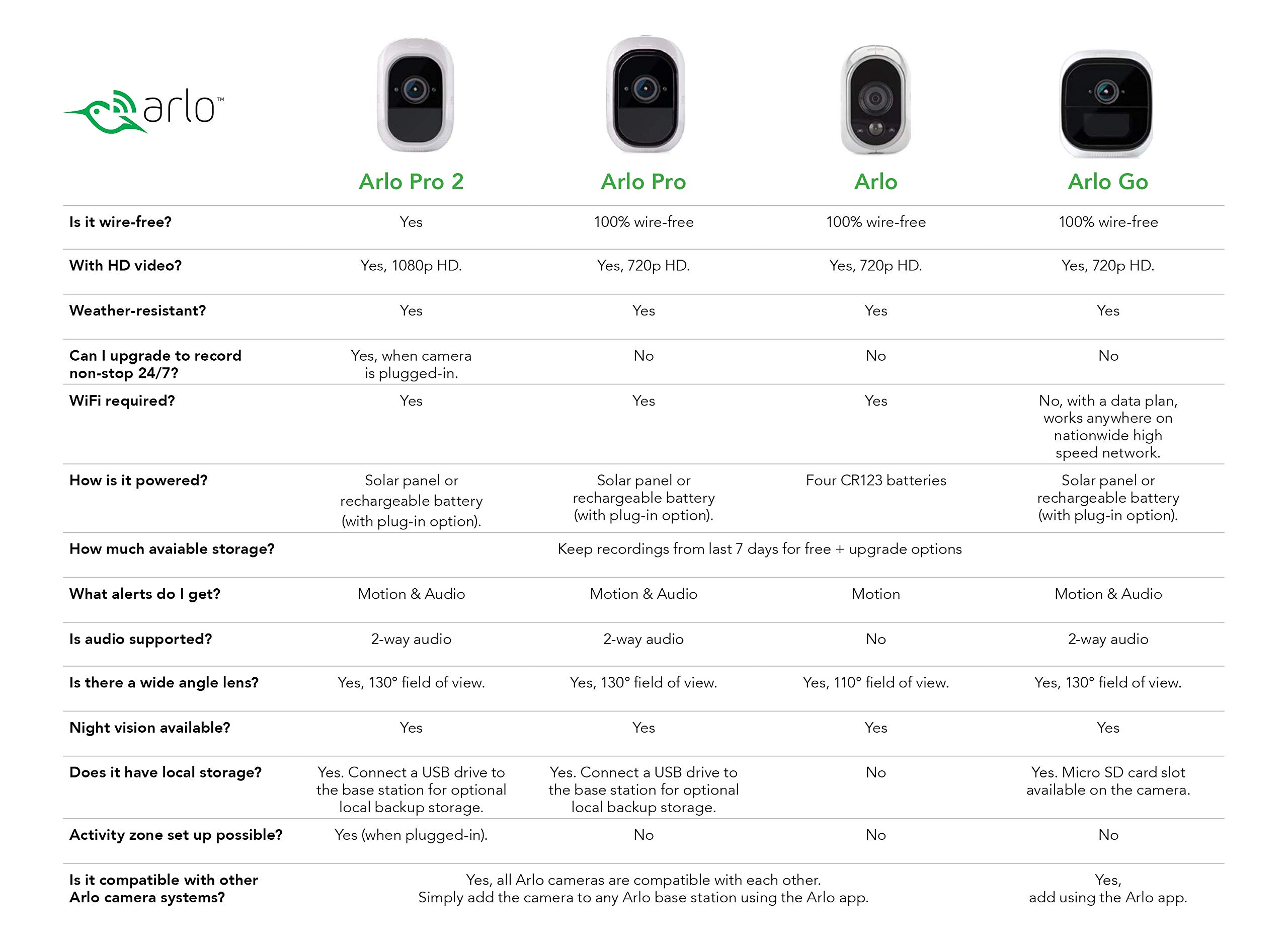 Arlo Go - Mobile HD Security Camera with Data Plan | LTE Connectivity, Night Vision, Local Storage (SD card), Weatherproof | Not compatible with Verizon Wireless or AT&T by Arlo Technologies, Inc