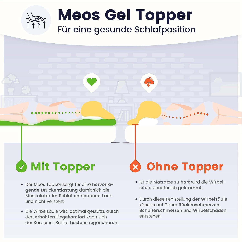 Amazonde Meos Gel Schaum Topper 90x200 Für Matratzen