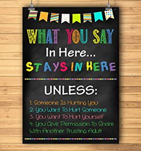 Minitowz Counseling Office Confidentiality Poster, Counselor Office Decor, Therapist Office, Social Worker Sign, Counselor Gift, What You Say in Here