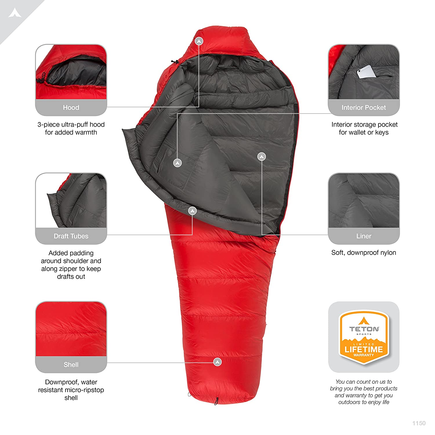 18C Down Ultralight Mummy Sleeping Bag Perfect for Camping TETON Sports Altos and Backpacking; Lightweight All-Season Mummy Bag; Compression Sack Included Hiking