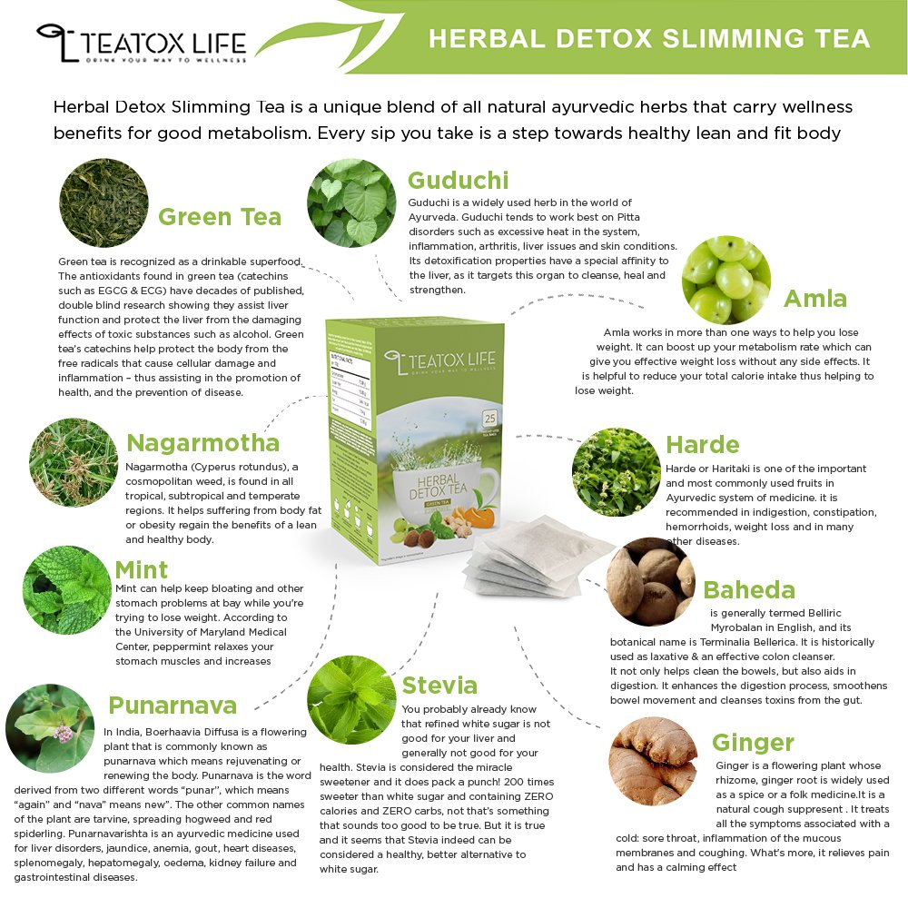 Green coffee use for weight loss in hindi image 9