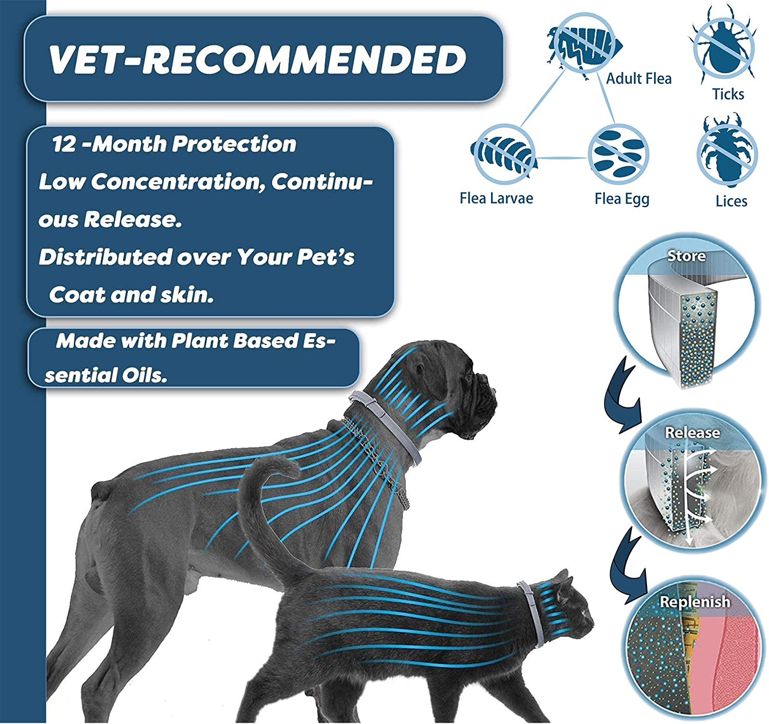 best flea and tick prevention for dogs consumer reports