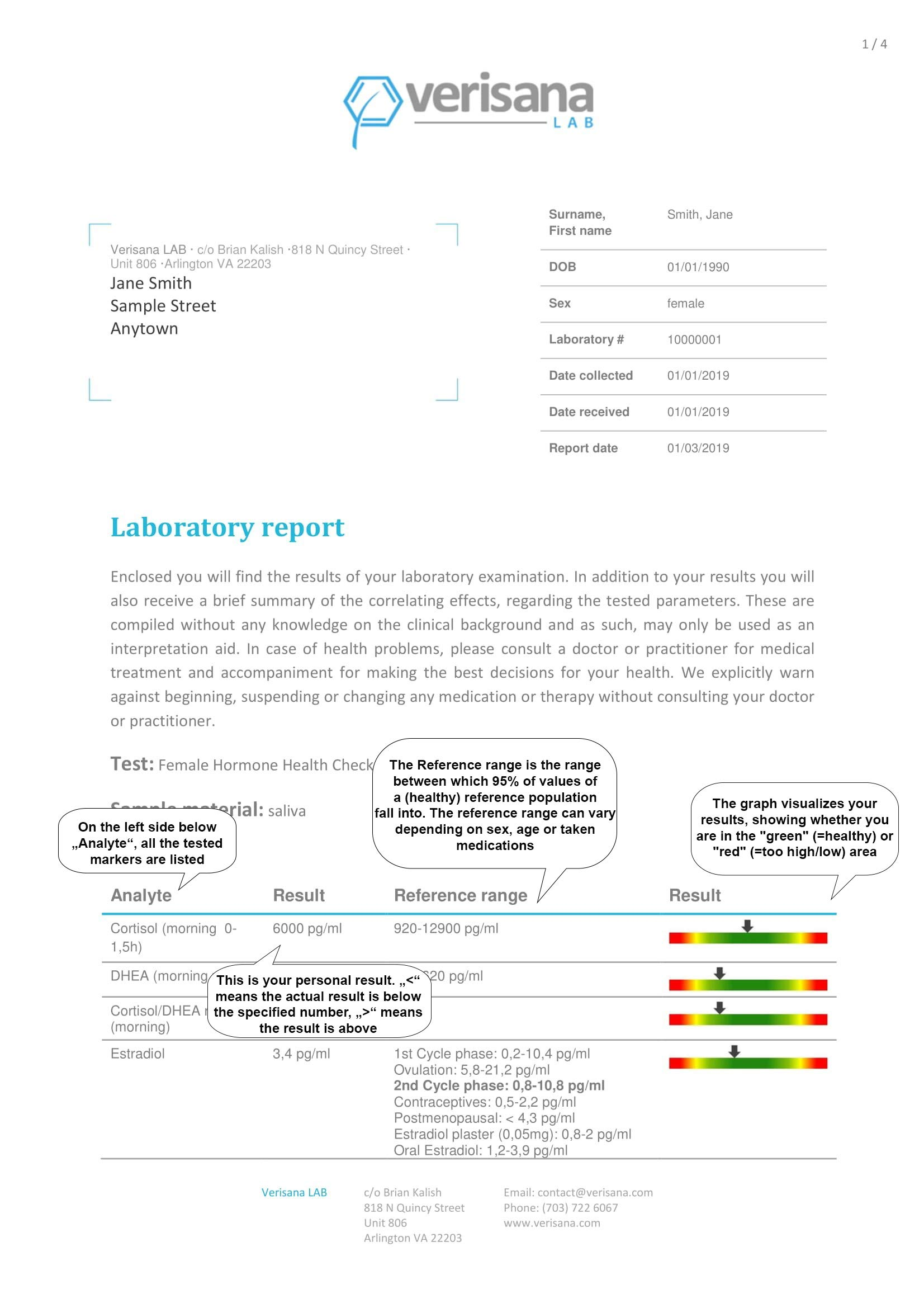 Female Hormone Test – Determine 5 Hormones for Women – Check for Hormonal Imbalances – Verisana by Verisana (Image #1)