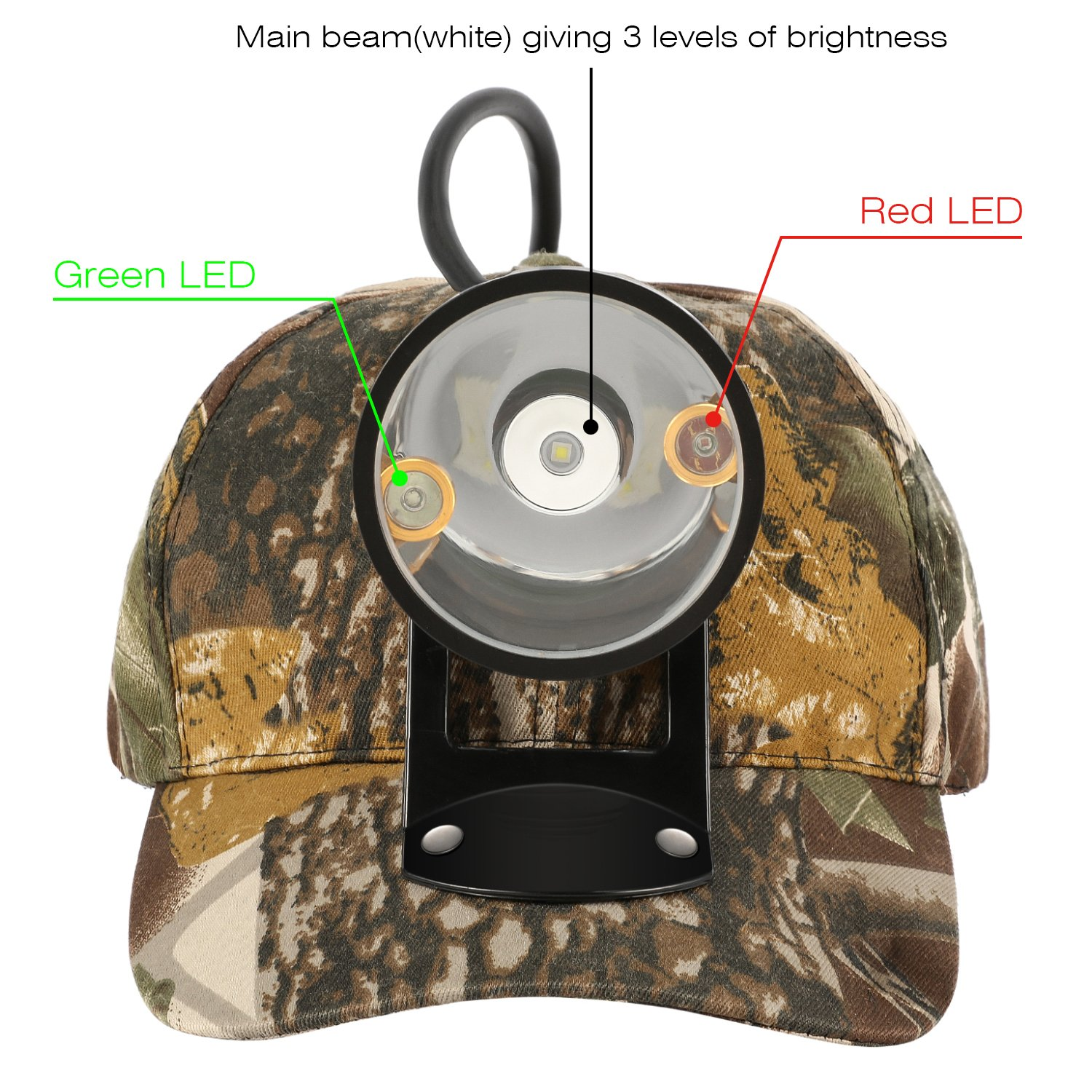 Kohree CREE 80000 LUX LED Coyote Hog Coon Hunting Light, Rechargeable Predator Hunting, 3 LED Cap Light, 5 Position Switch, Multiple Colors White Red Green Soft Cap