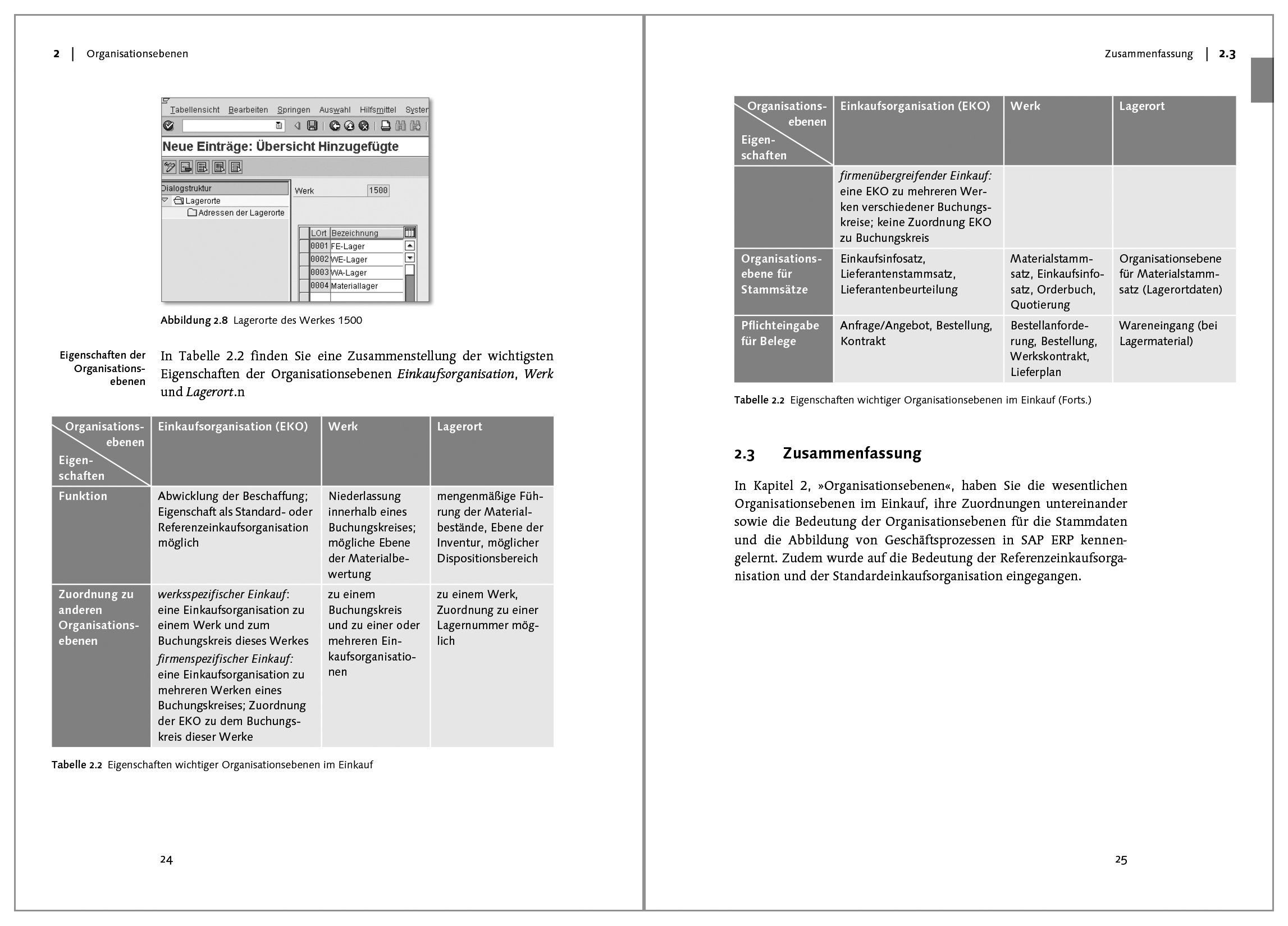 Praxishandbuch Einkauf Mit Sap Erp Ihr Ratgeber Zu Sap Mm Sap Press