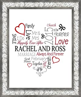 Wedding Anniversary Gift Personalised A4 Print Word Art
