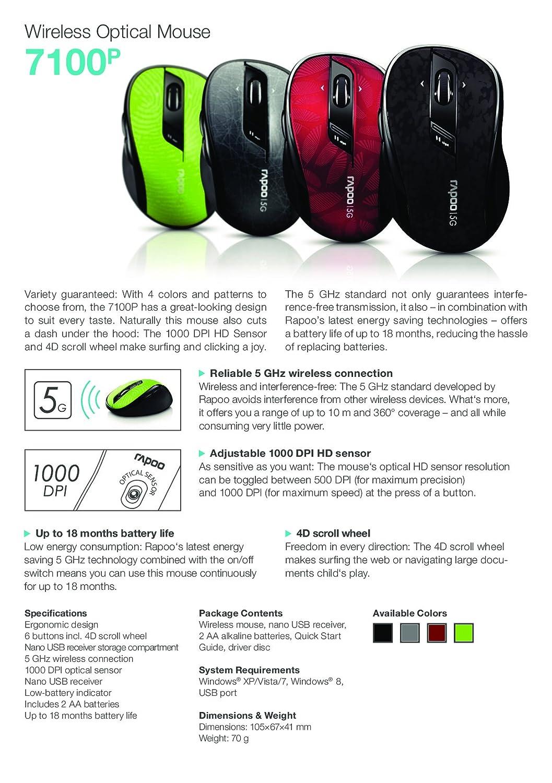 Rapoo 7100P - Ratón óptico inalámbrico con USB (6 botones, 5 GHz, 1000 ppp), color rojo: Amazon.es: Informática
