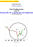 Il protocollo che  a quanto pare non sbaglia mai: A fast & day  trading protocol (Fast Trading Series Vol. 15)