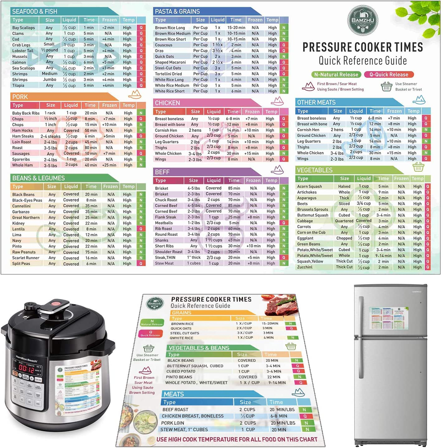 Instant Pot Cheat Sheet Magnet Set (2pcs) Electric Pressure Cooker Times Cookbook - Clear and Easy Cooking Time and Liquid Ratio Instructions - Pressure Cooker Accessories -Insta Pot Sticker