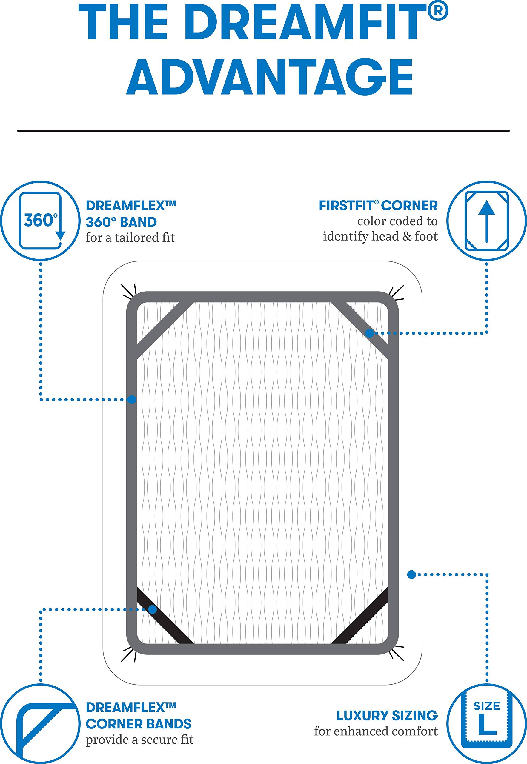 DreamFit 4-Degree Dream Cool Performance Fabric Mattress Protector, King, White by DreamFit (Image #3)