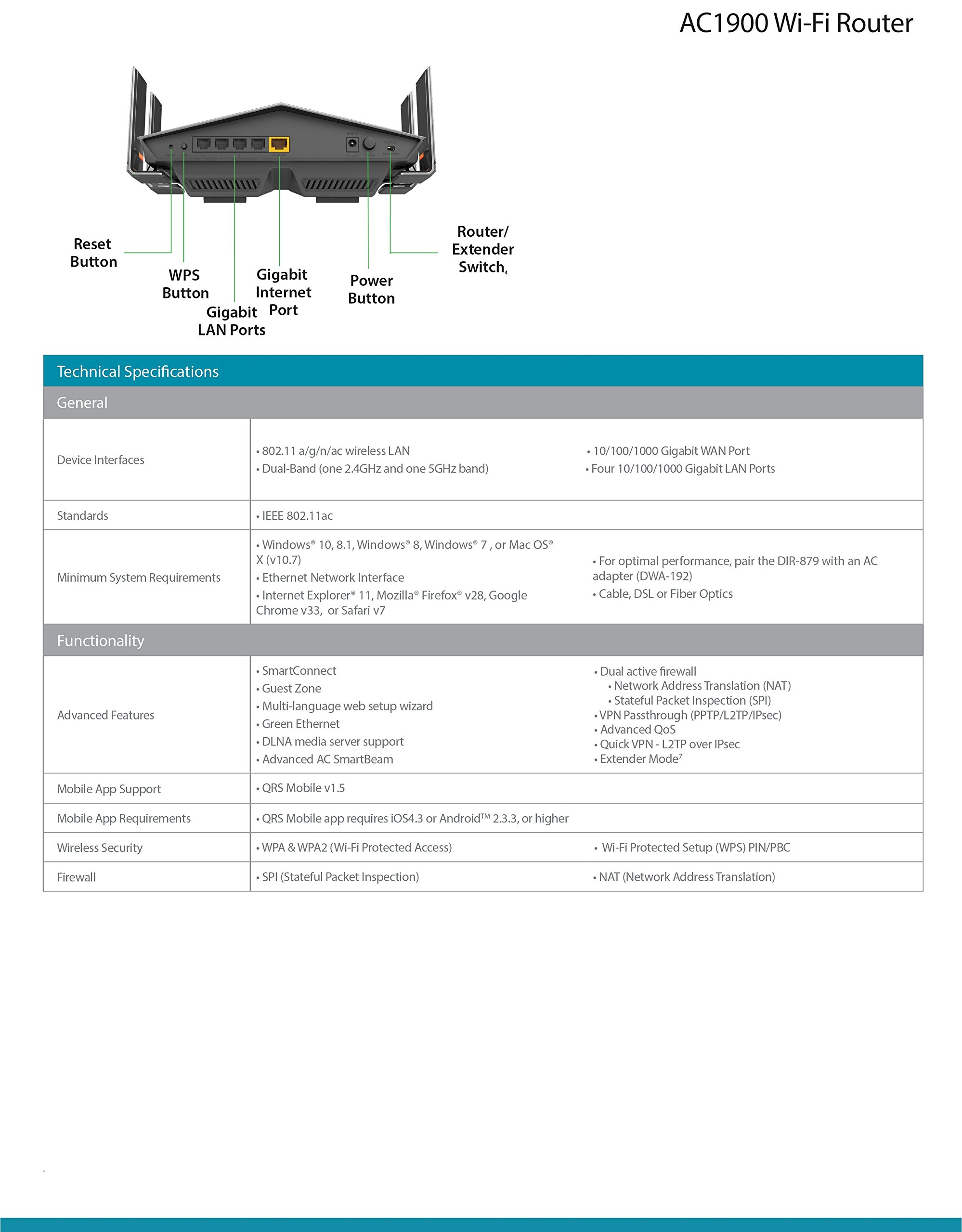 D-Link DIR-879 AC1900 EXO Wi-Fi Router by D-Link (Image #9)