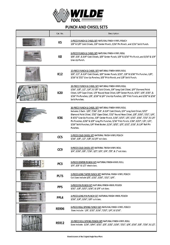 2608594179 76 mm Bosch Lochsäge Endurance for Heavy Duty Carbide