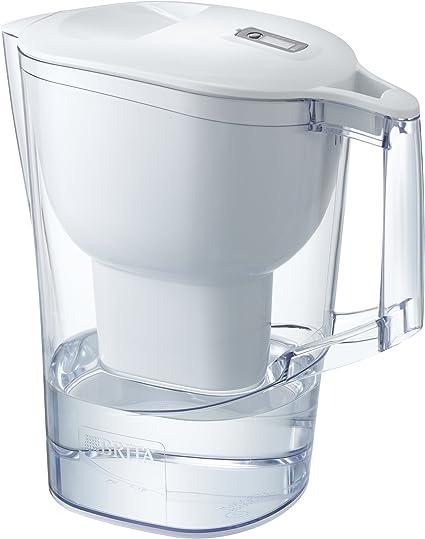 器 ブリタ 浄水