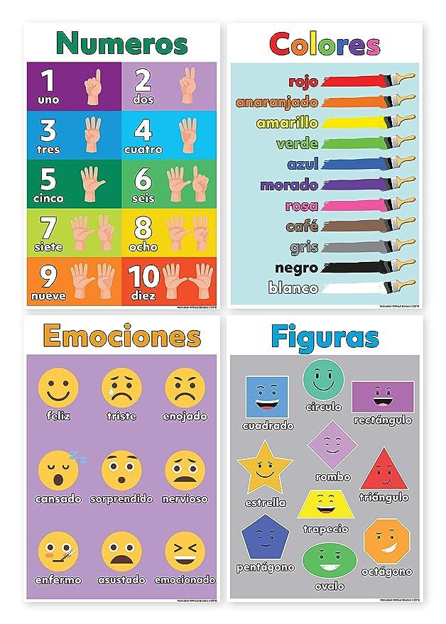 11 pósteres educativos para aprendizaje preescolar en ...