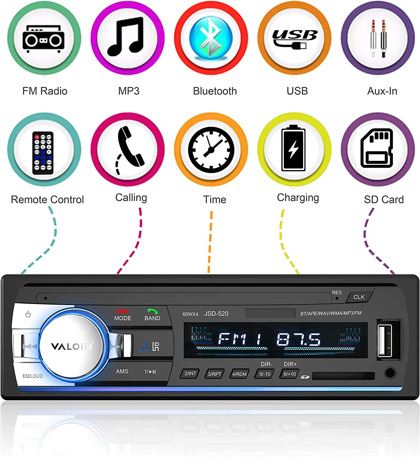 MP3 Player USB//SD//AUX Hands Free Calling with Wireless Remote Control 4x60W Car Audio FM Radio BALALAHTEK Car Stereo