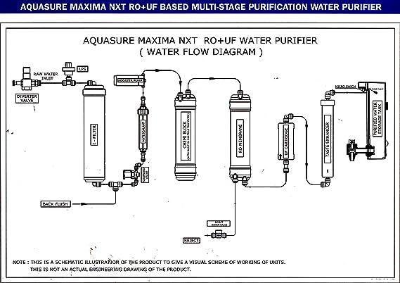 Water Filter Schematic Diagram on