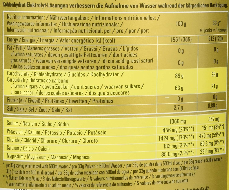 PowerBar Isoactive Isotonisches Sportgetränk (5 Elektrolyte und ...