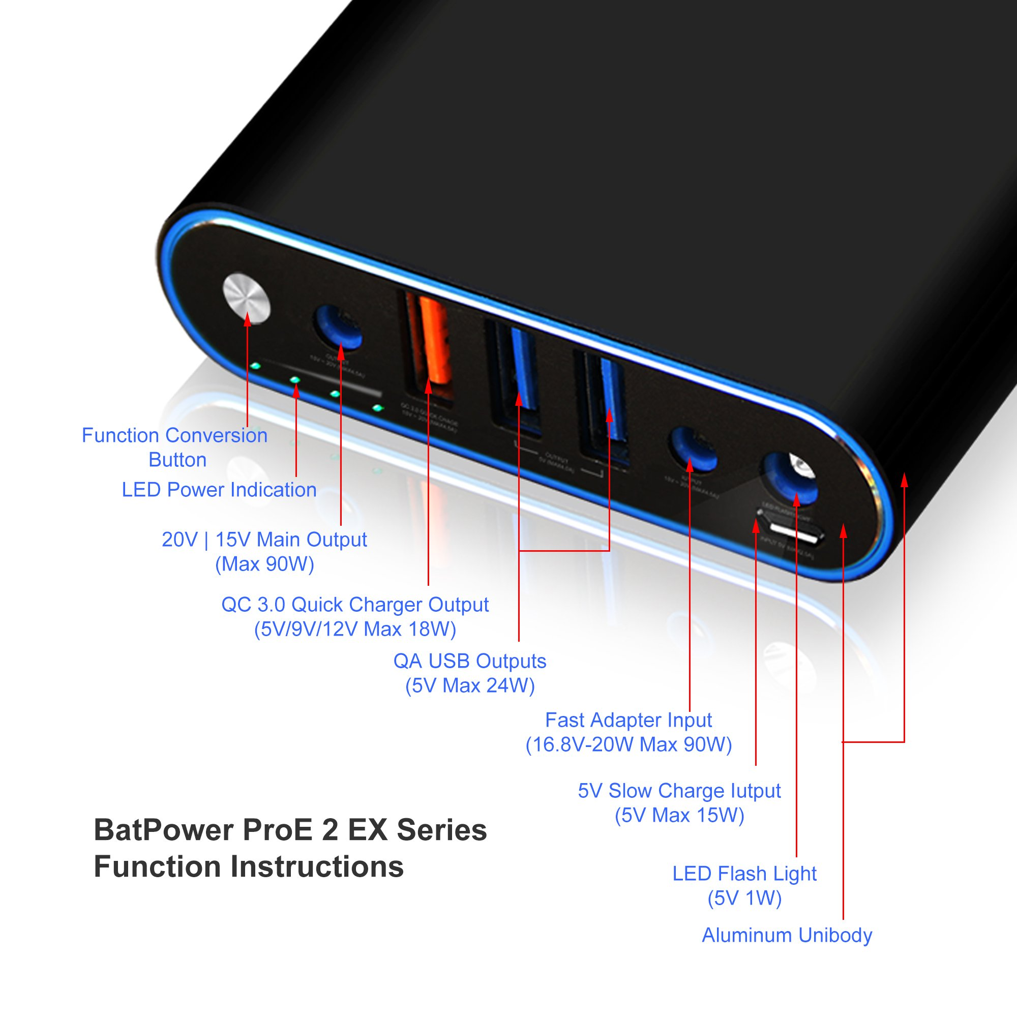 BatPower EX7H 98Wh Laptop External Battery Power Bank for HP Pavilion Envy Spectre Split Slatebook Chromebook Streambook EliteBook Notebook(Circular Connector) USB QC Fast Charging tablet smartphone by BatPower (Image #3)