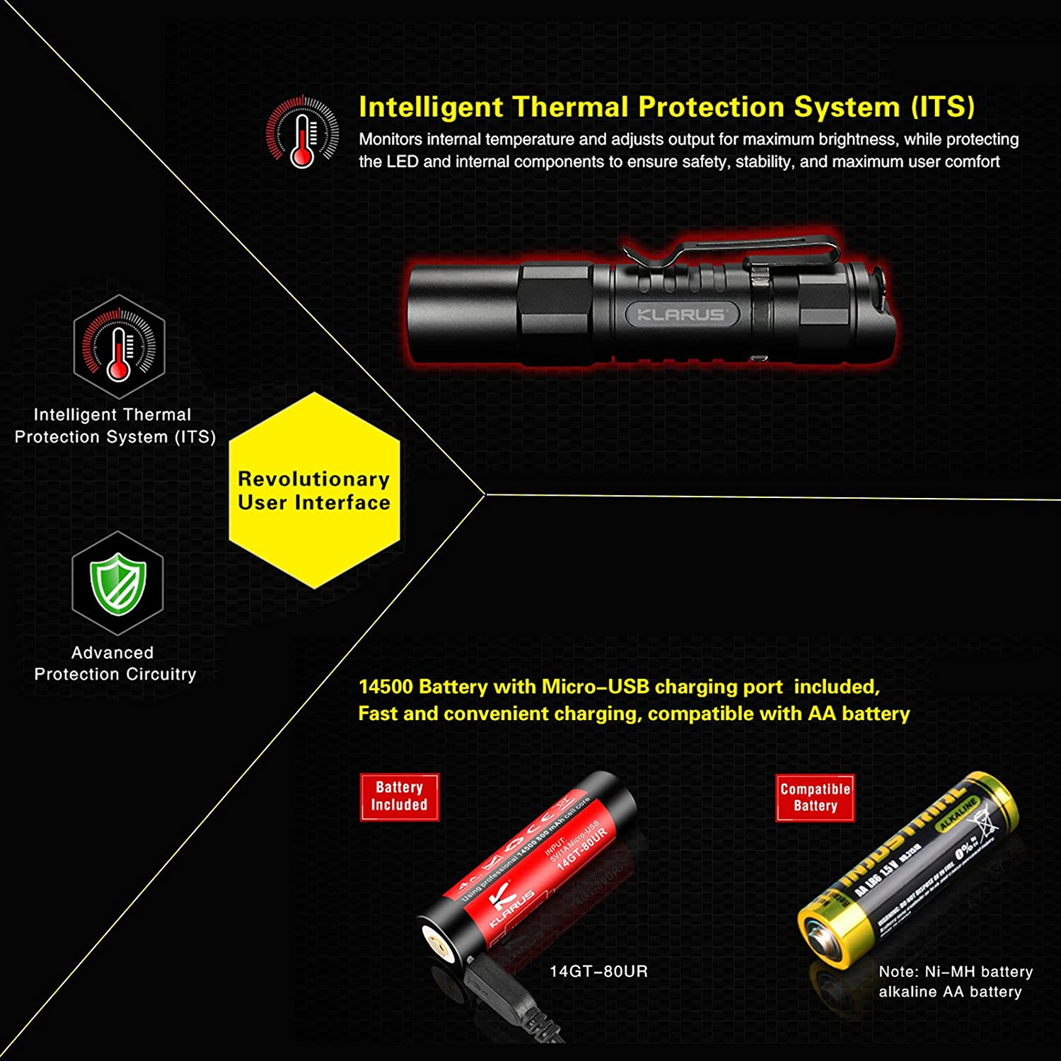 Klarus Xt1a Tactical Edc Flashlight 1000 Lumen 182meters Cree Xp L Other Circuits Gt Model Aeroplane Navigation Strobe Hd V6 Led Compact Small Torches Lightweight Portable Torch With 14500 Battery