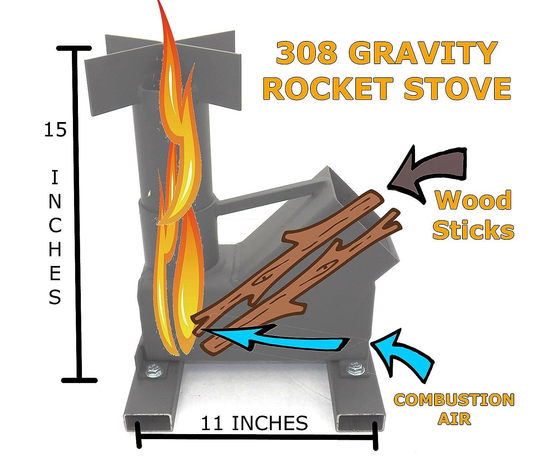 Amazon Com Shtfandgo Bullet Proof 308 Rocket Stove Gravity Feed