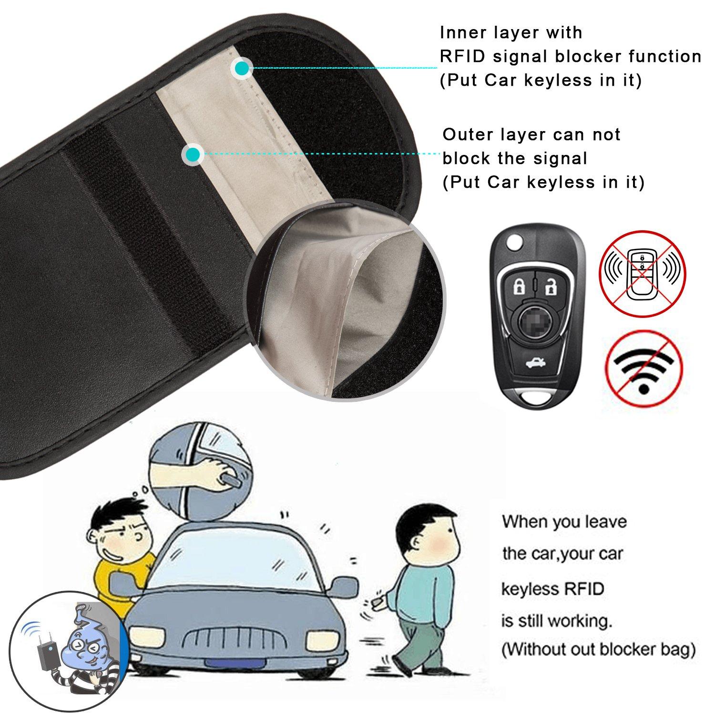 2/Pi/èces Kinbom Blindage Sac Bloqueur de Signal Blocage de Signal de Protection Voiture Signal Blocker f/ür NFC//GSM//LTE//RF//WiFi