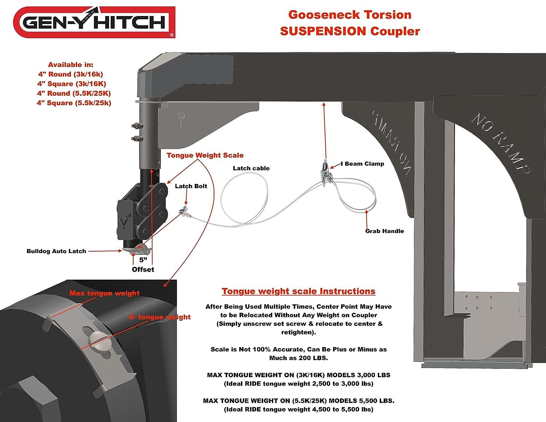 Geny Gooseneck Coupler Torsion Suspension Gh 7060 4 Weightdistributingtrailerhitchdiagramjpg Round Tube 55k Tongue Weight Automotive