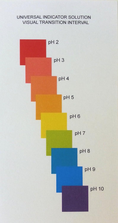 Universal Indicator Wide Range pH Indicator 30 ml: Ph Test Strips ... for Universal Indicator Solution  58cpg