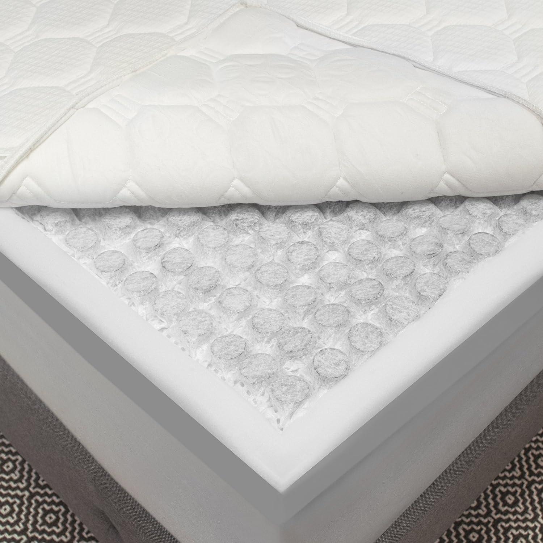 Amazon.com: BioPEDIC Hybrid Micro Coil and Memory Foam Mattress Topper Twin White: Home & Kitchen