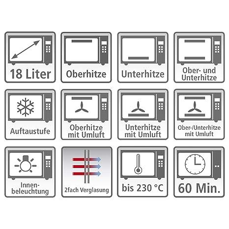 Ober und unterhitze symbol