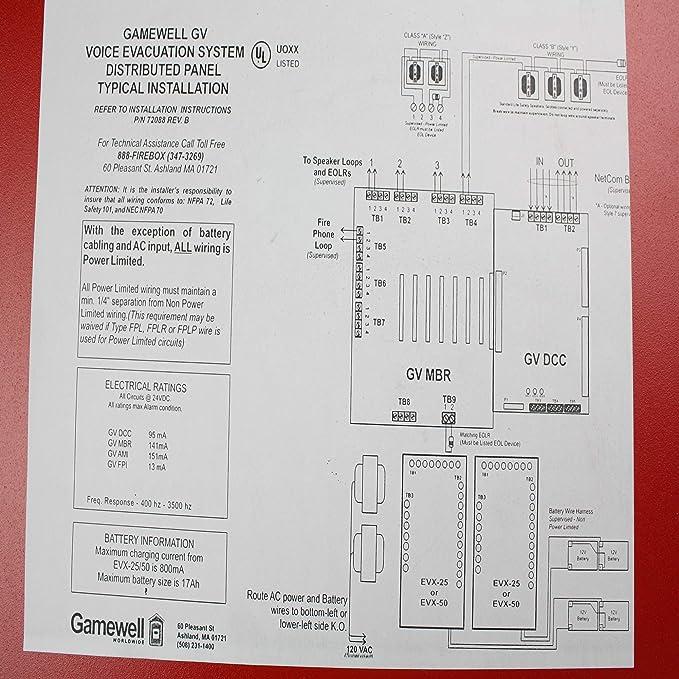 FCI Gamewell Honeywell gv-dp GV sistema de evacuación de voz Panel de distribución armario almacenaje: Amazon.es: Bricolaje y herramientas