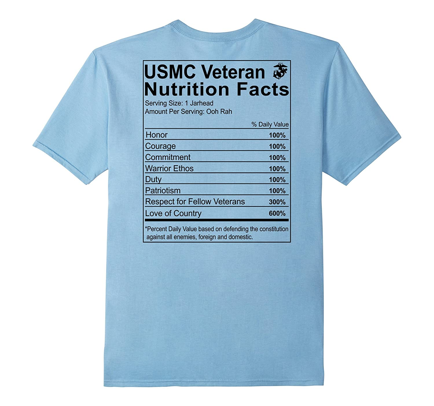 US Marine Corp Veteran Nutrition Facts Shirt Print-Yolotee