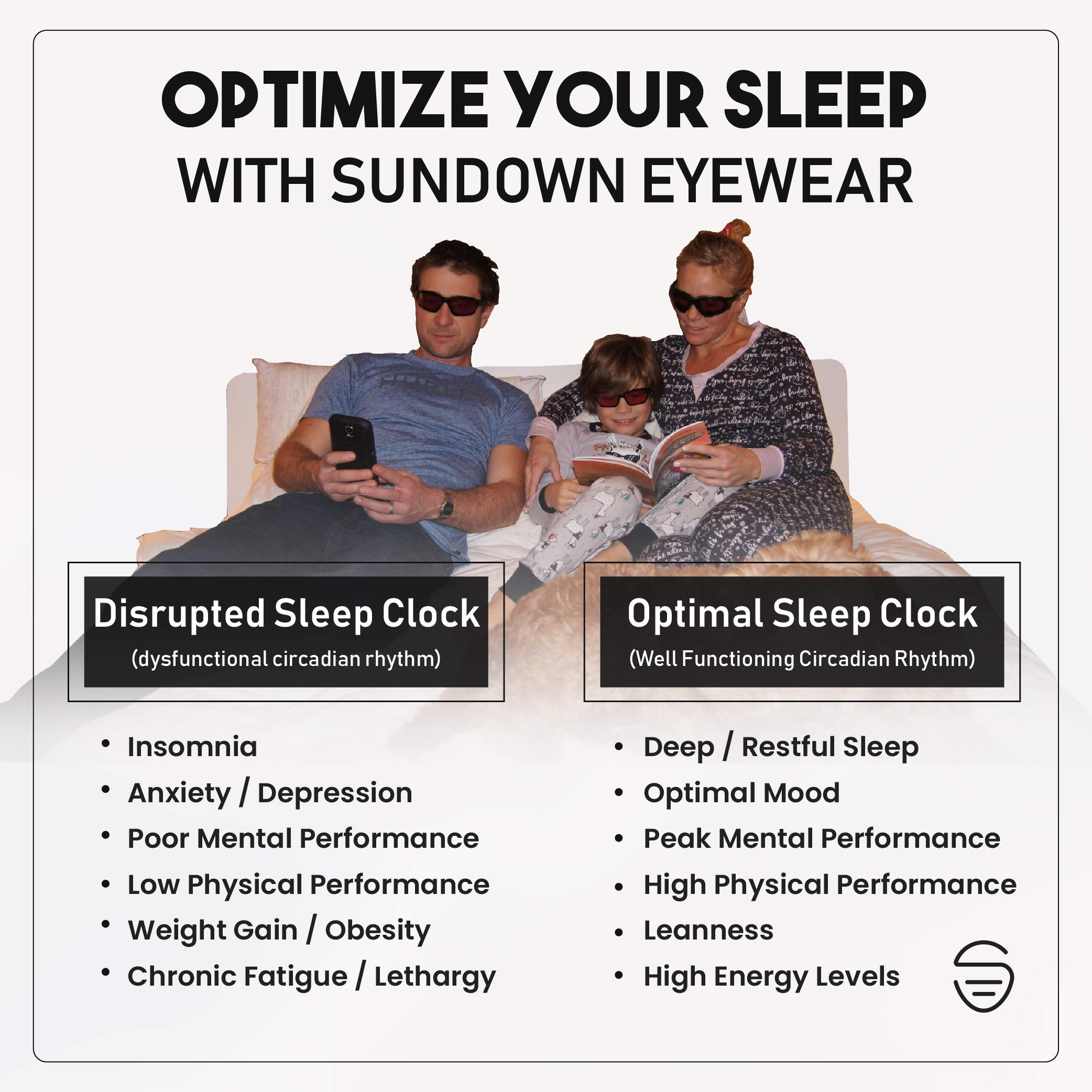 Blue Blocking Over Glasses - PRE-Sleep - RED Before Bed - PaleoTech® Dark Lens Blocks Blue & Green Light - Science Based (Dark Therapy) - Fall Asleep Faster & Optimize Your Hormones (Over Glasses)